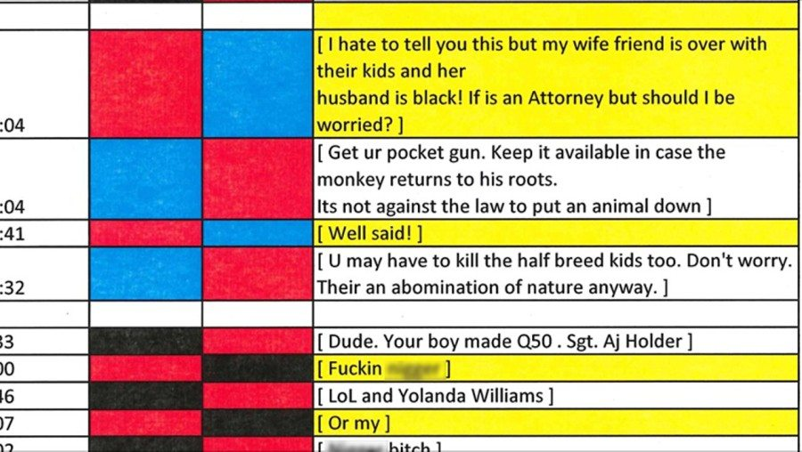Some of the racist text messages sent by a handful of San Francisco police officers which were included in a federal court filing.
