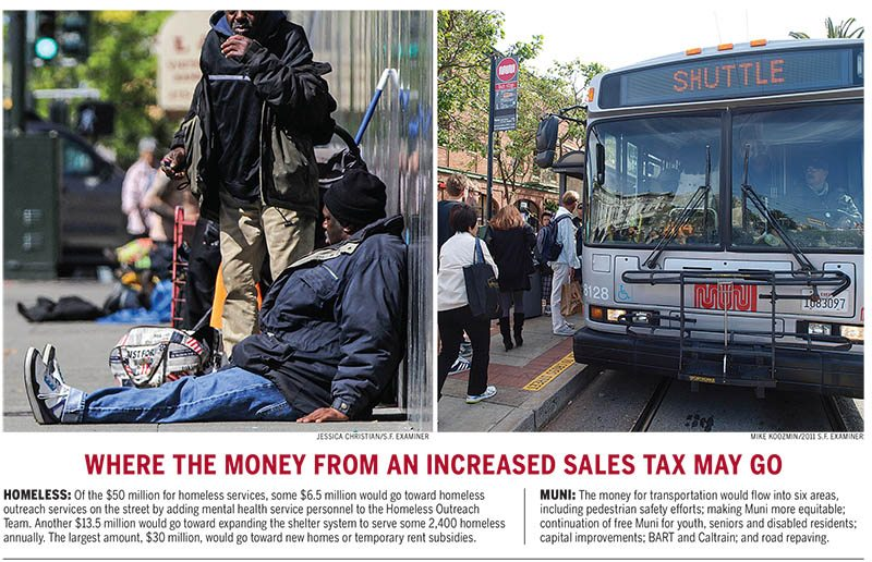 Voters will see sales tax hike, funding for homeless and Muni on November ballot