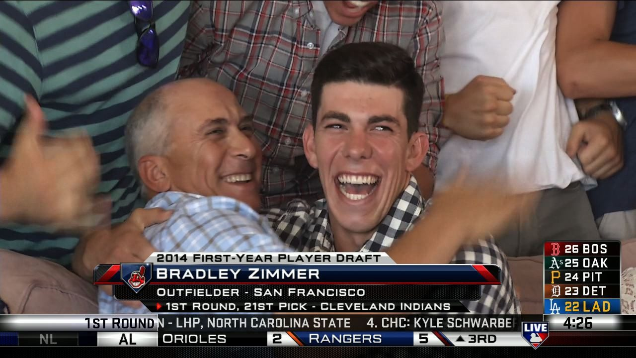 Bradley Zimmer is the fourth USF player to be drafted in the first round since '07.