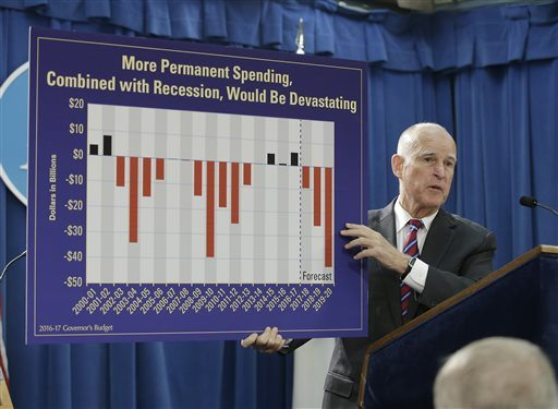 In this file photo, Gov. Jerry Brown holds a budget chart as he discusses his proposed 2016-17 state budget at a news conference in Sacramento. (AP Photo/Rich Pedroncelli, File)