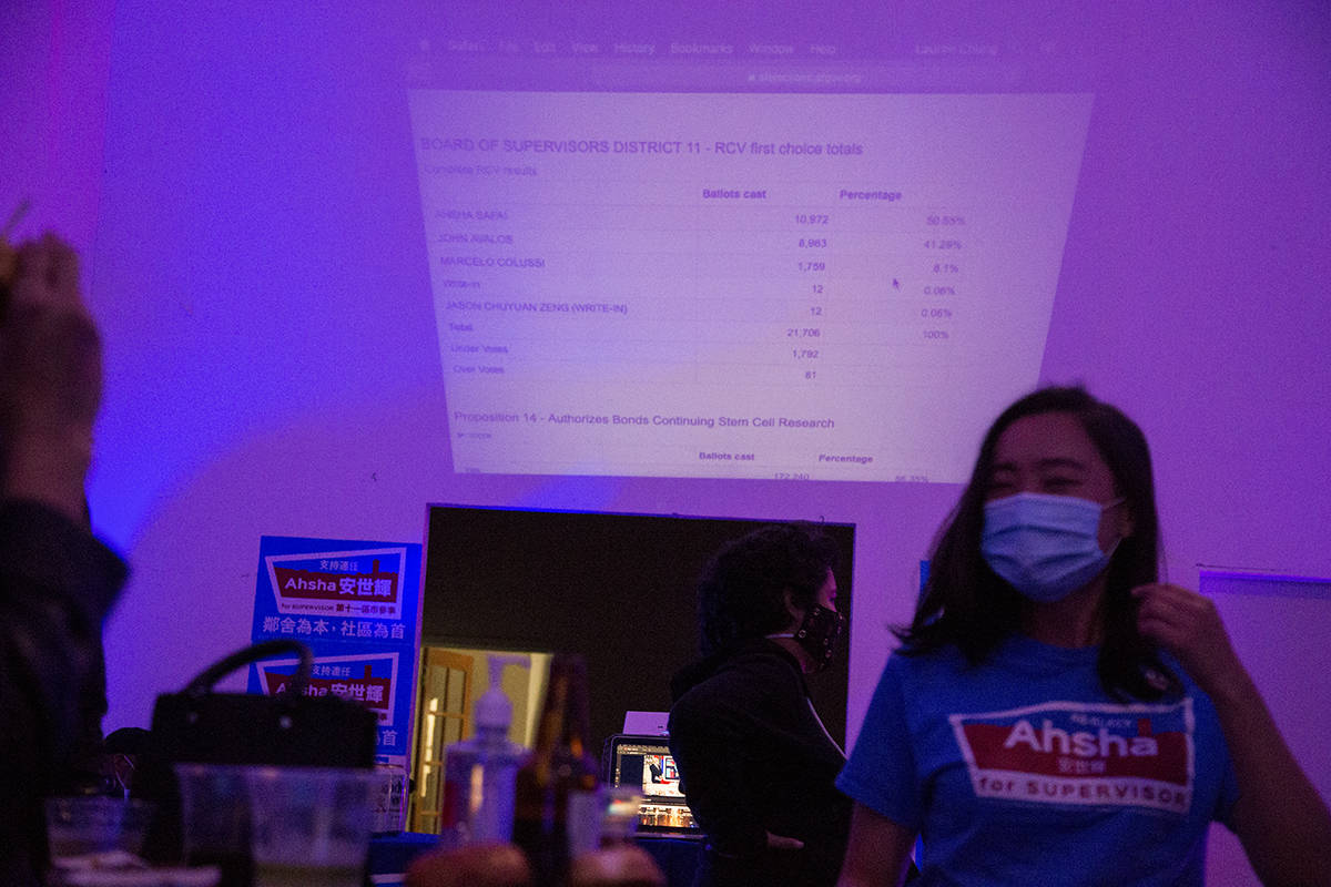 Supporters of District 11 Supervisor Ahsha Safai look at projected election results at his Election Night party next to the Dark Horse Inn on Tuesday, Nov. 3, 2020. (Kevin N. Hume/S.F. Examiner)