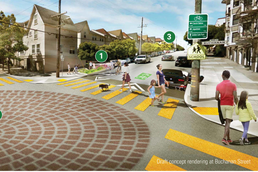 A planned project at Page and Buchanan streets will increase pedestrian safety. <ins>(Rendering courtesy SFMTA)</ins>